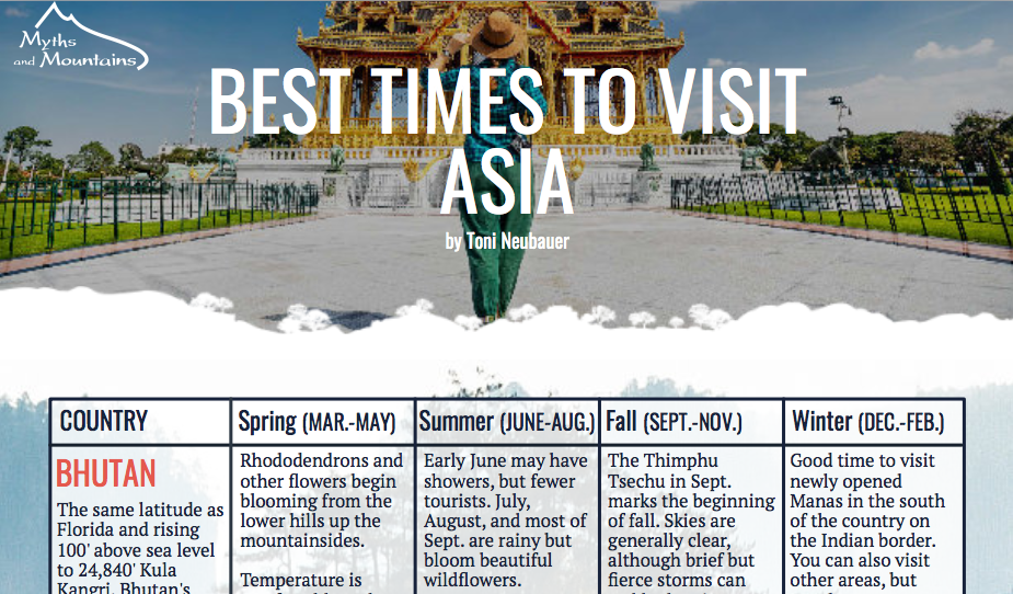 best times to visit asia