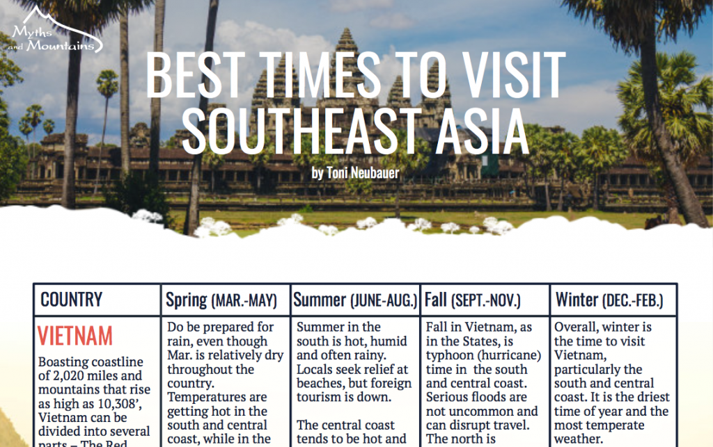 best times to visit southeast asia